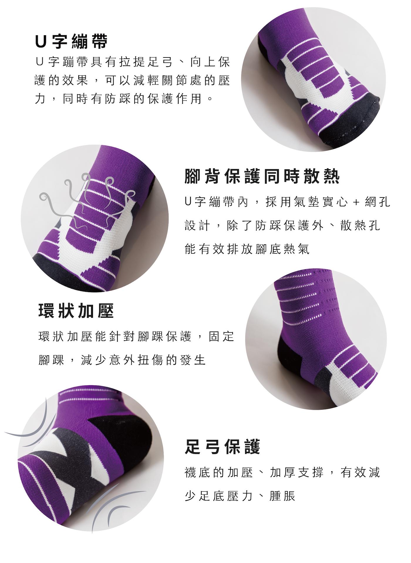 U字繃帶加上環狀繃帶保護腳踝,底部則有x繃帶做足弓支撐